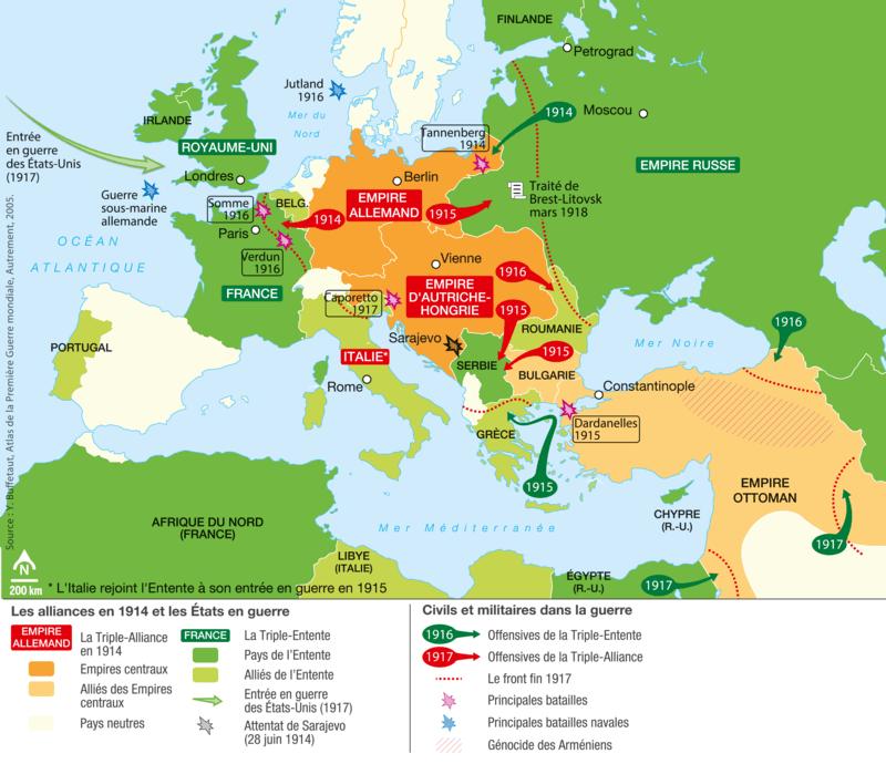 premiere-guerre-mondiale-alliance