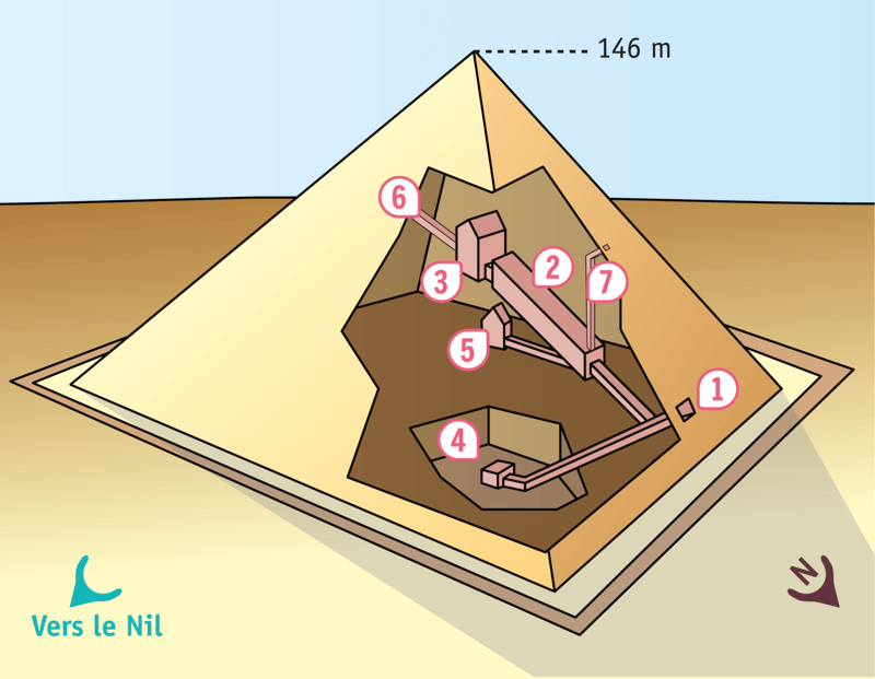 Les pyramides la gloire de pharaon - Theatre de la coupe d or ...