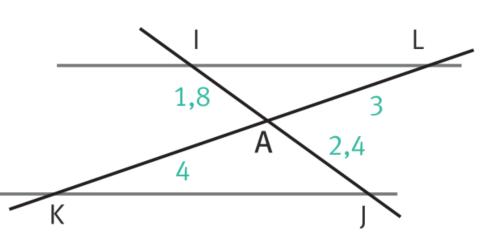 Les droites (JK) et (IL) sont-elles parallèles ?
