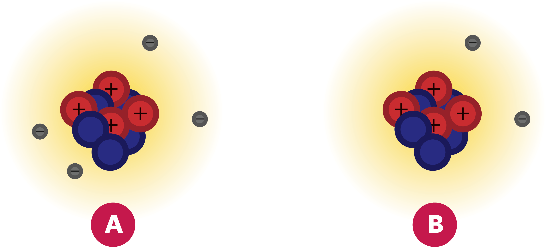 Atome de béryllium ?