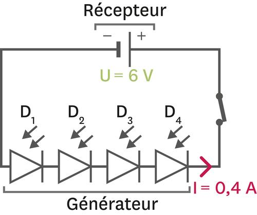 sch u00e9ma d u0026 39 un circuit de charge de batterie  u00e9quivalent  u00e0 celui de solar impulse 2