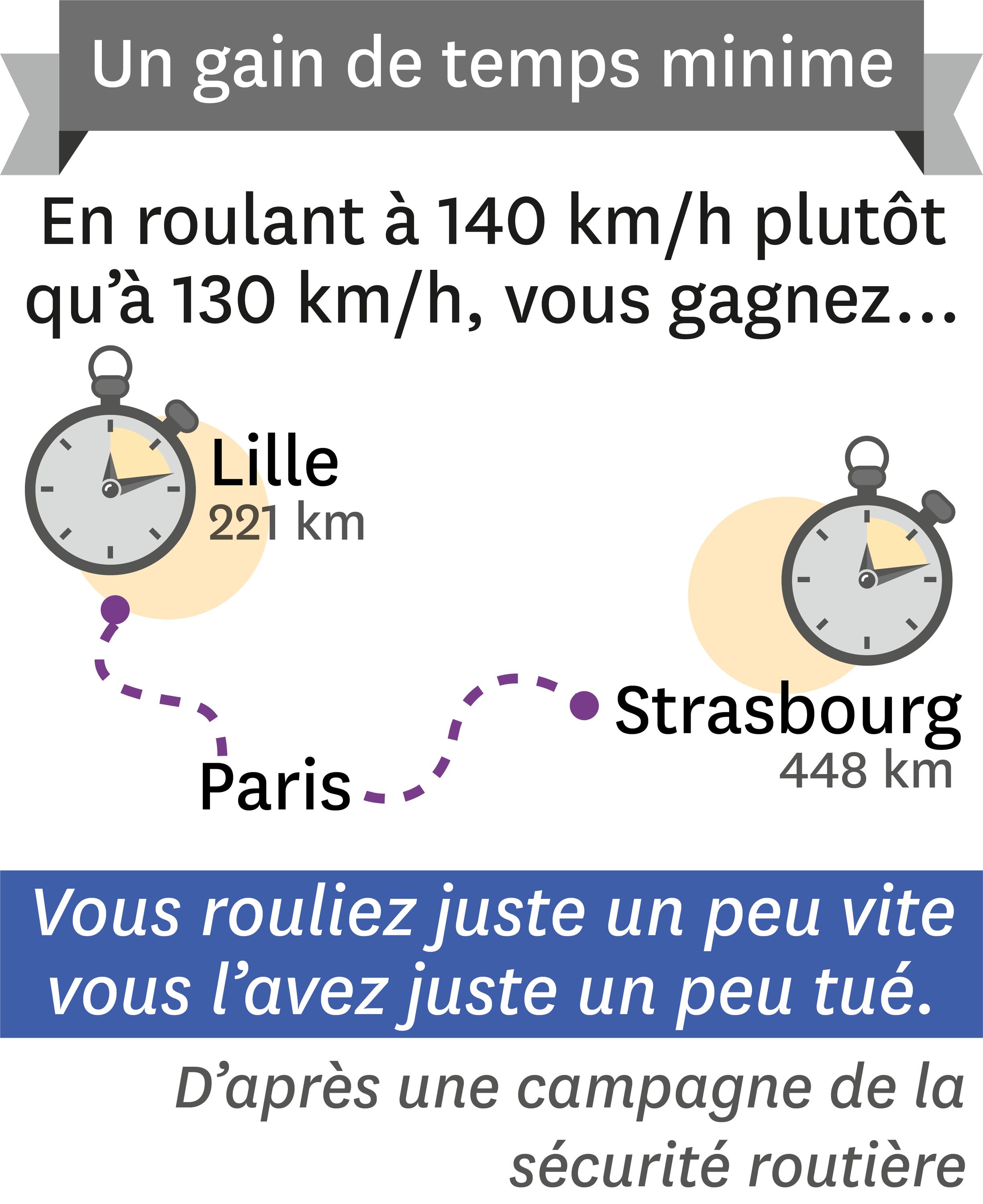 Lille - Paris - Strasbourg.