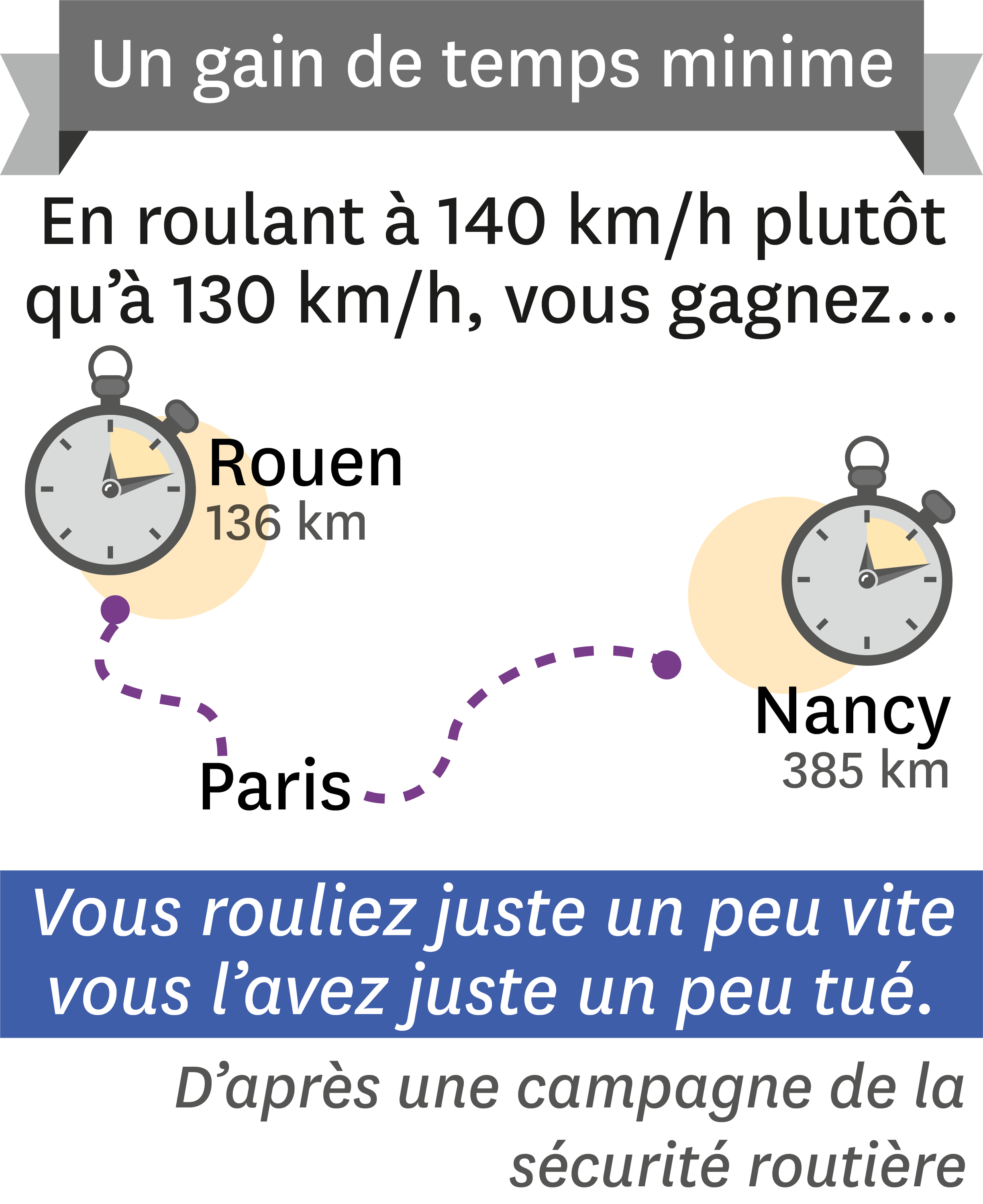 Rouen - Paris - Nancy.