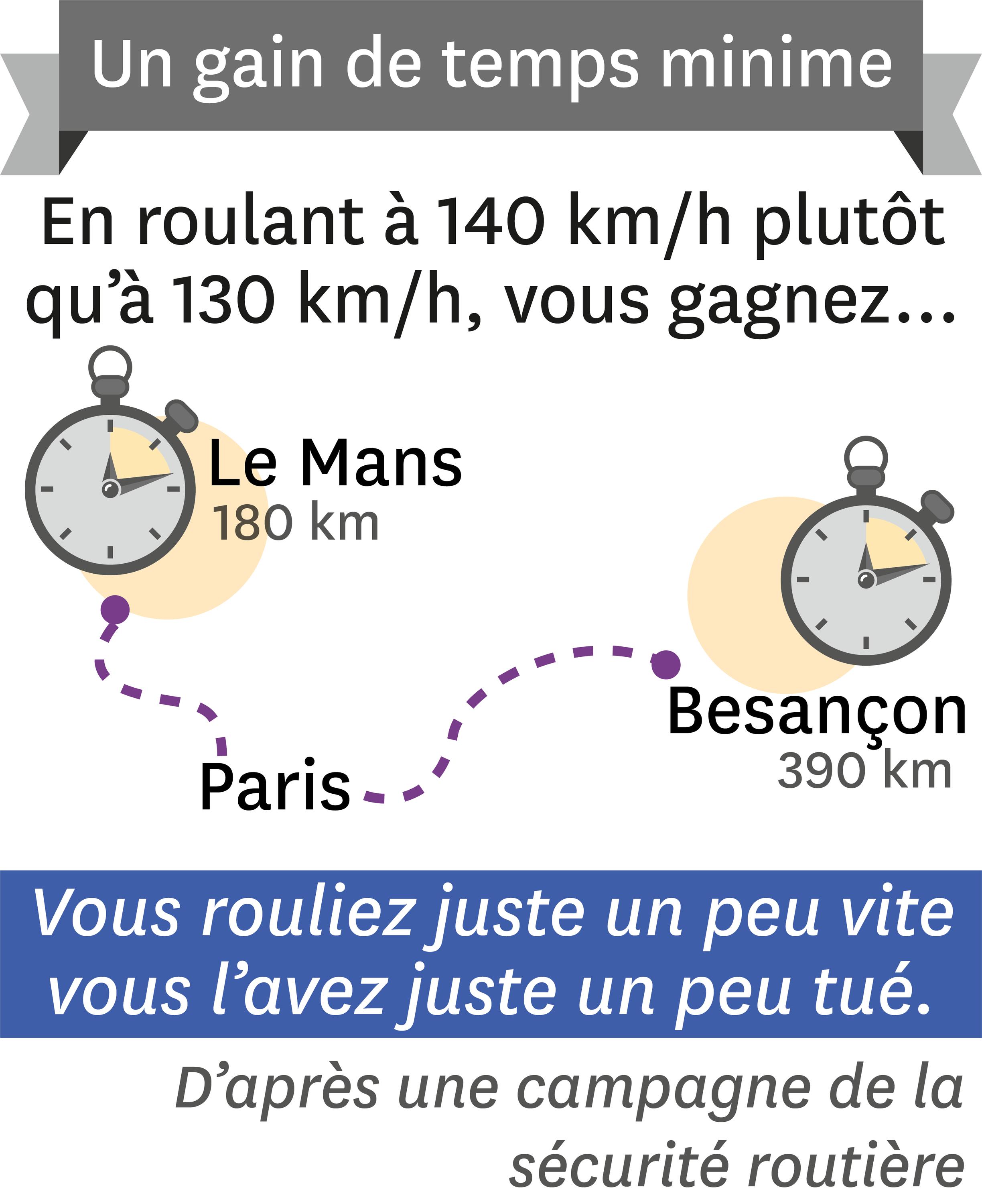 Le Mans - Paris - Besançon.