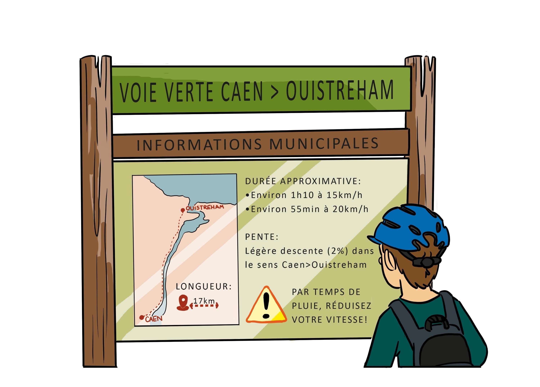 Le trajet Caen-Ouistreham.