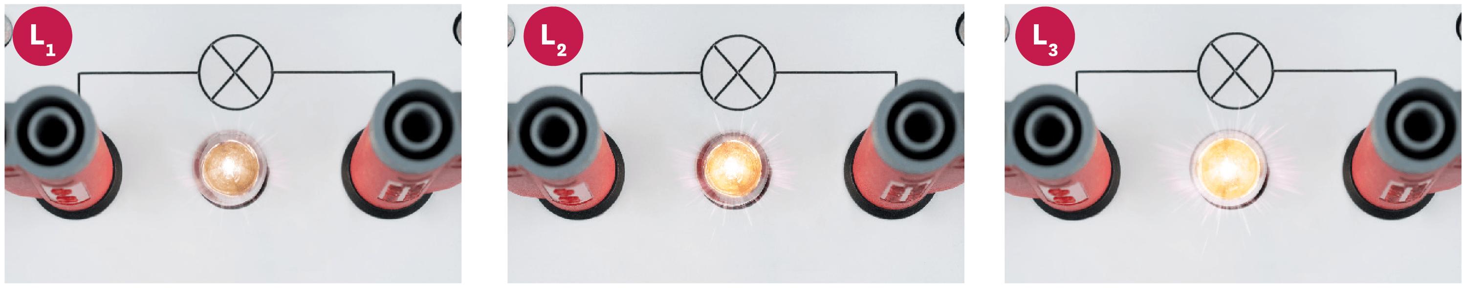 Pourquoi ces trois lampes ne brillent-elles pas de la même manière ?