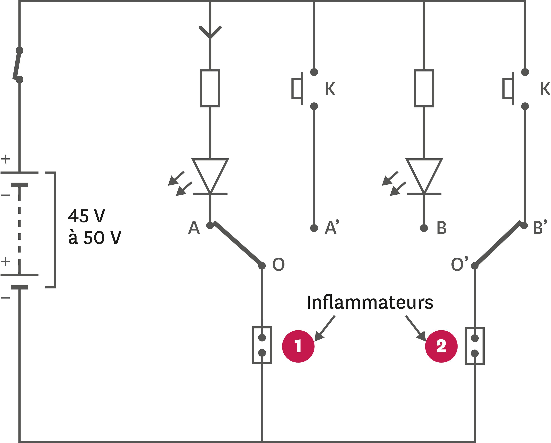 Schéma d'un circuit de mise à feu d'une série de deux feux d'artifice.