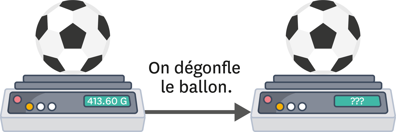 Ballon dégonflé.