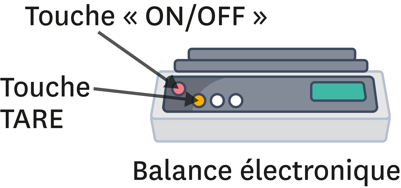 Une balance électronique