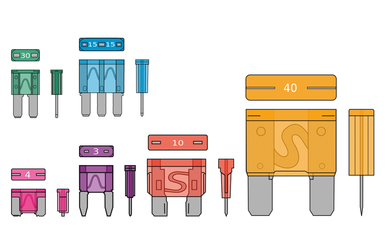 Schéma de différents fusibles à lames.