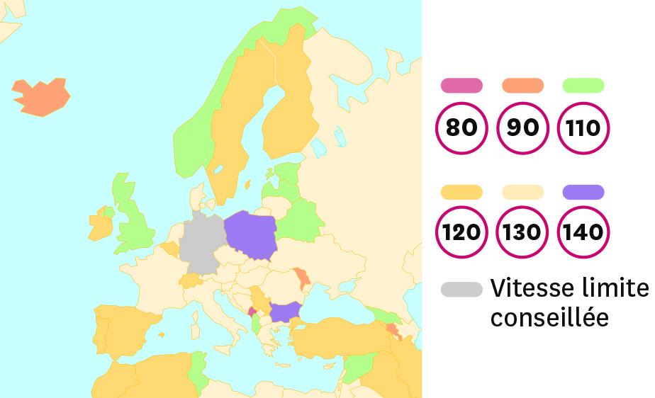 Limitations de vitesse à travers l'Europe.