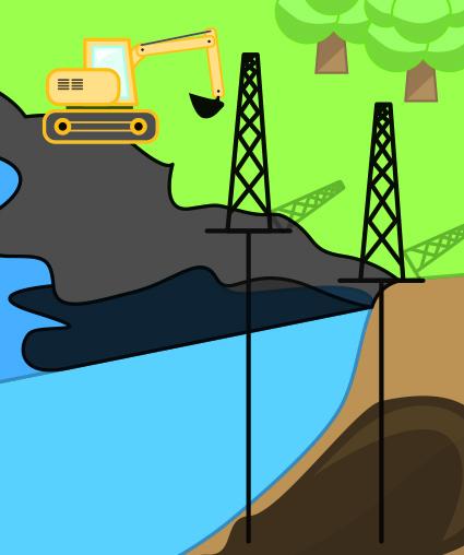 Pétrole, gaz et charbon.
