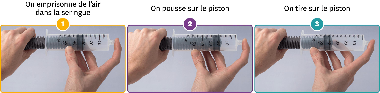 Étude d'un gaz : la seringue reste hermétiquement fermée d'une image à l'autre.