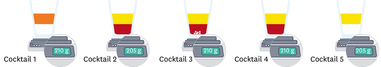 Les cocktails présentés au concours.