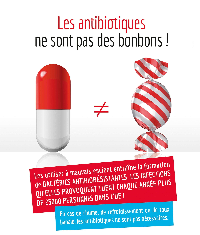 Une campagne pour la bonne utilisation des antibiotiques au Luxembourg.