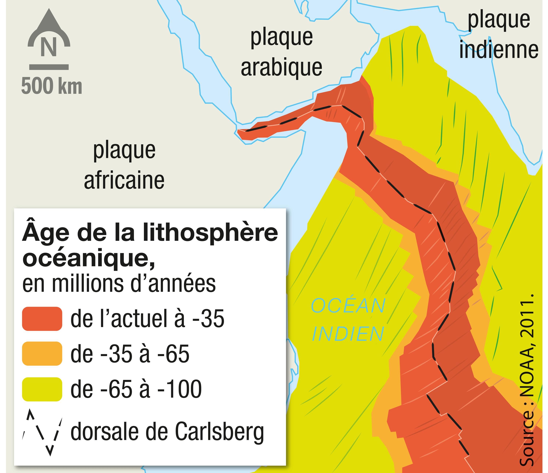 L'âge de la lithosphère océanique de l'océan Indien.