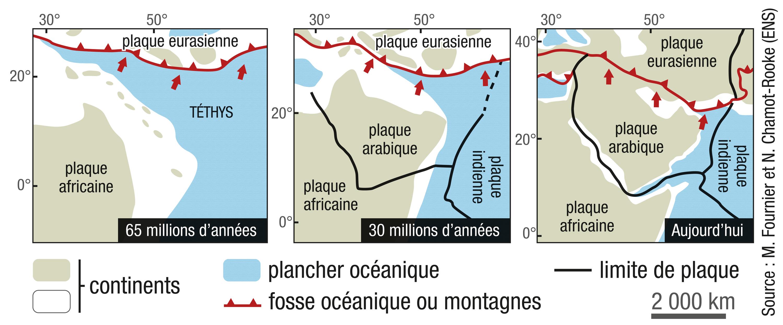 Une reconstitution de la disparition de l'océan Téthys.