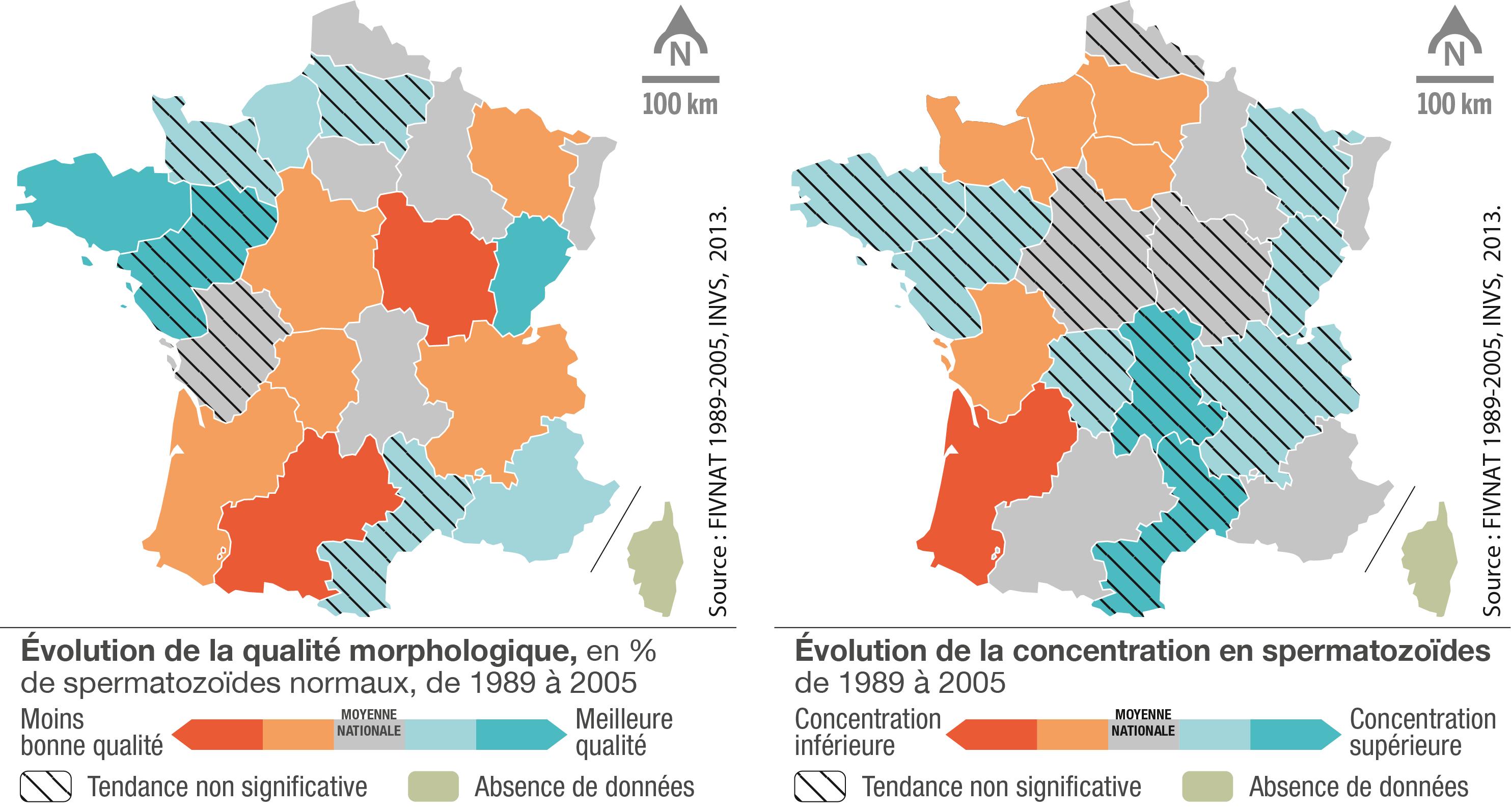 Les modifications de la qualité du sperme en France entre 1989 et 2005.