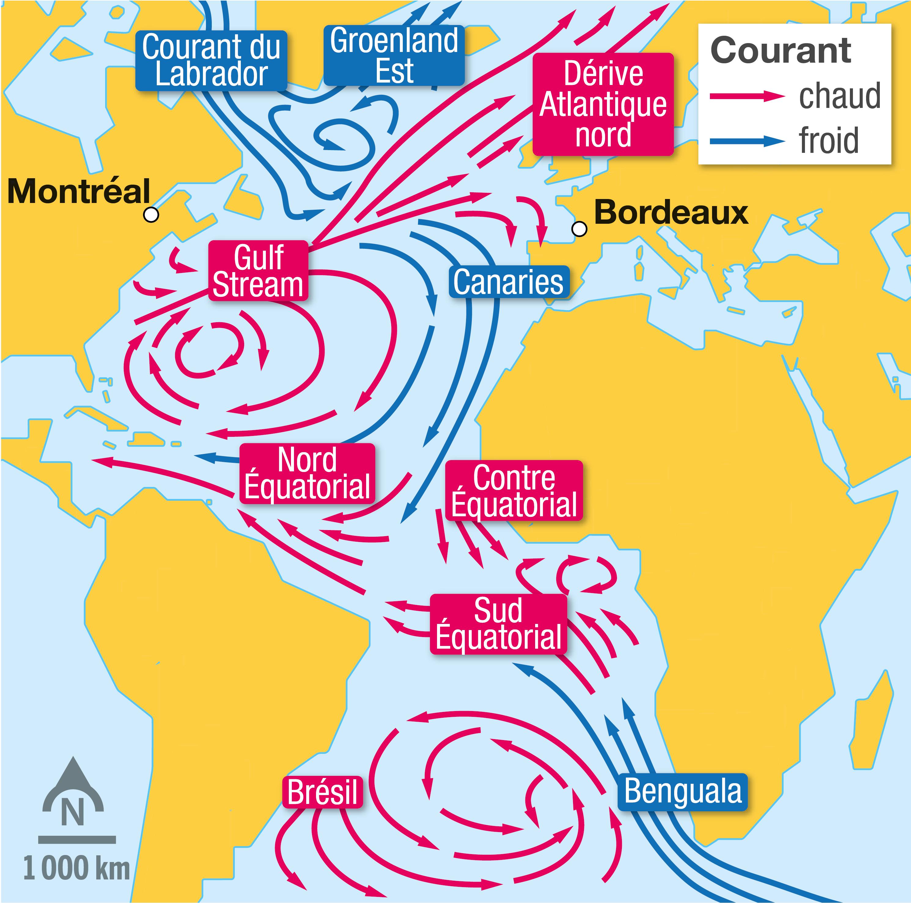 Les courants océaniques en Atlantique.