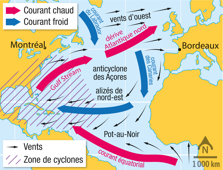 Les courants marins et atmosphériques de l'Atlantique Nord.