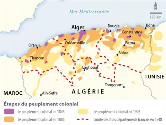 La population des colons français en Algérie