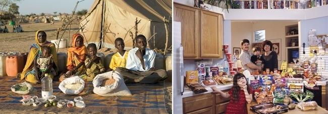 Comparaison des situations alimentaires